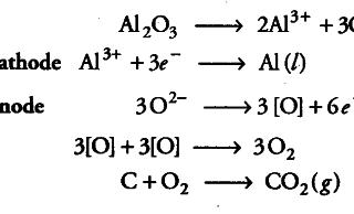 graphite powder for li-ion battery anode