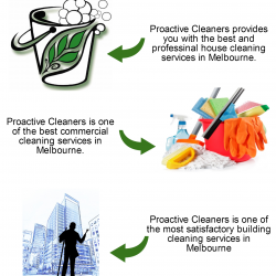 cleaning agency melbourne